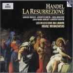 La Resurrezione - Uppståndelsen